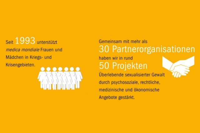 csm_medica-mondiale_Zahlen-und-Fakten_2016_14faf9bb39