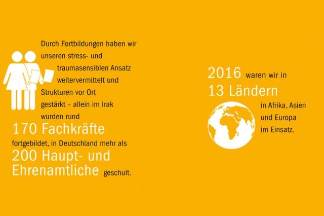 csm_medica-mondiale_Zahlen-und-Fakten_Laender_2016_a1a10ee393